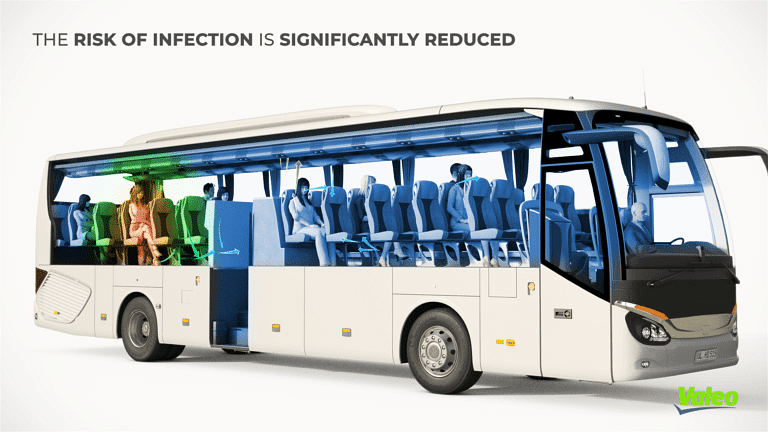 Valeo Equips 250 Shuttles with Anti COVID19 Technology