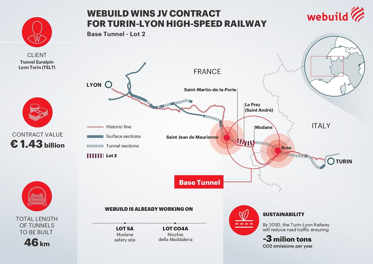 Webuild JV to Build Base Tunnel for Turin Lyon High Speed Railway
