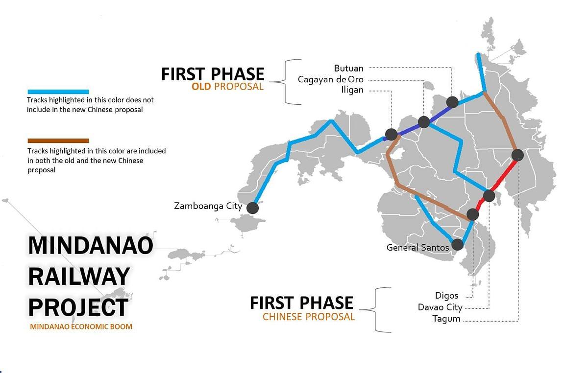 China Consortium Bags Mindanao Rail Consultancy