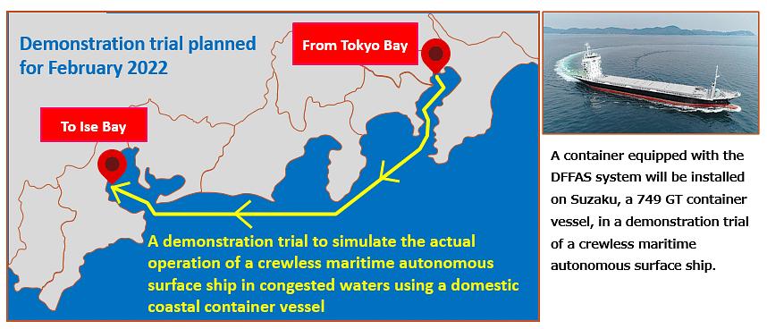 Fleet Operation Center for Autonomous Surface Ship Project DFFAS