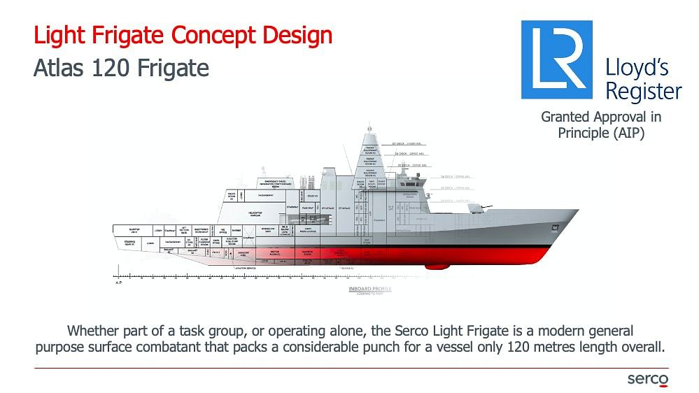Serco Receives LR AiP from for Atlas 120 Frigate Design