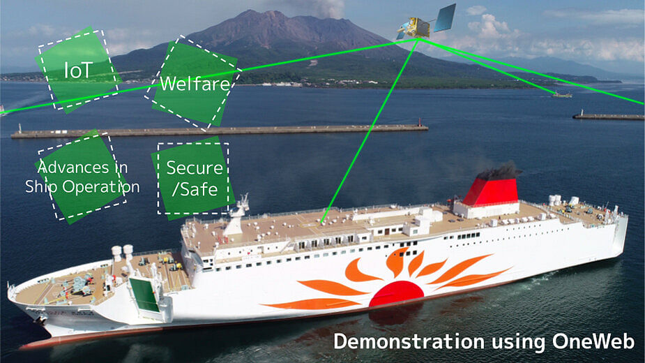 Maritime High Speed Satellite Communications Studies Start