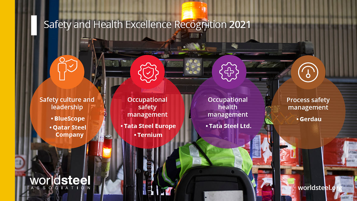 Worldsteel Recognizes 6 Companies for Safety & Health in 2021