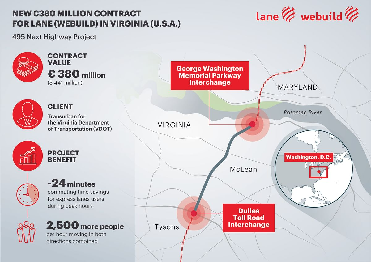 Webuild's Lane Bags MLN Express Lane Extension project in Virginia