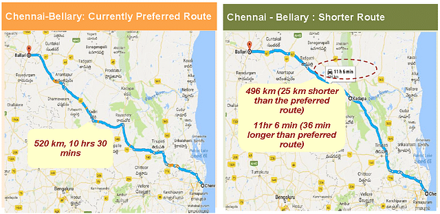 A comparison between the prescribed route and the shortest route from Chennai to Bellary