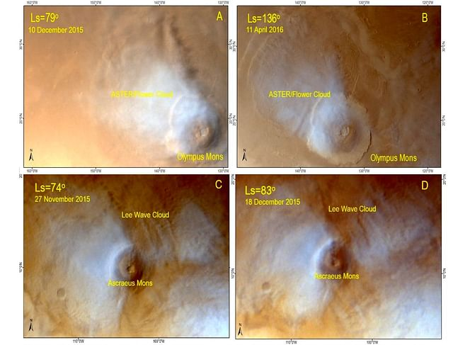 Figure (A,B) ASTER/flower cloud over Olympus Mons, highest point on Mars; and Fig.(C,D) Lee-Wave clouds over Ascraeus Mons Mars.  (ISRO)