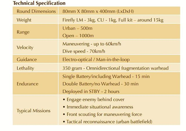 Technical Specifications (Rafael Advanced Defense Systems)
