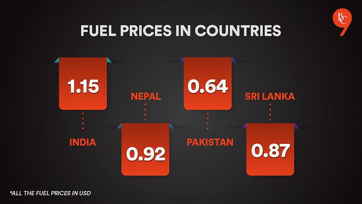 Fuel prices in neighbouring countries