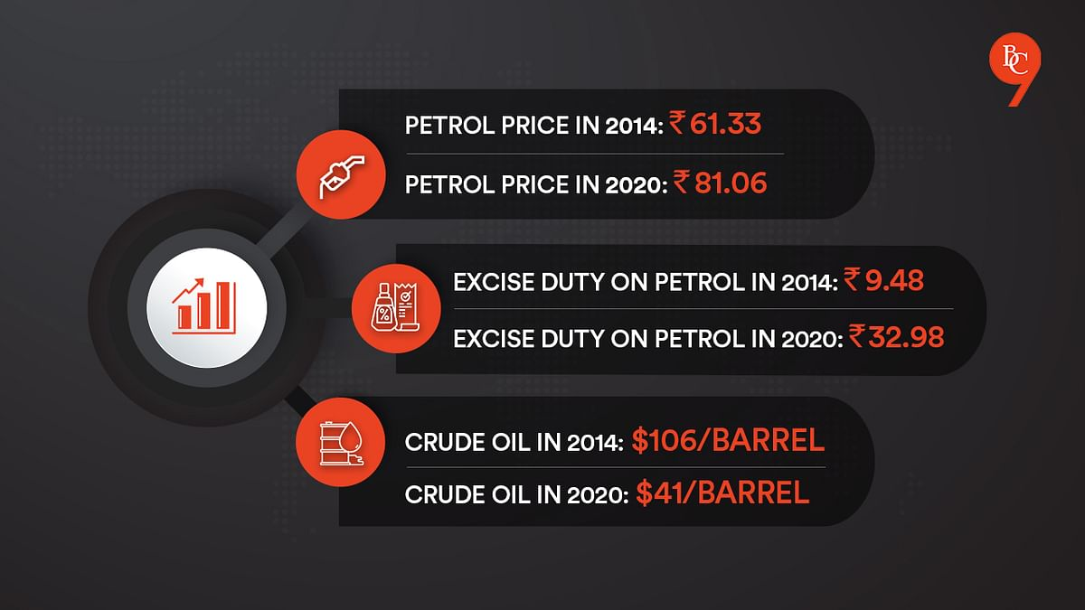 Petrol prices in India have been on a constant rise