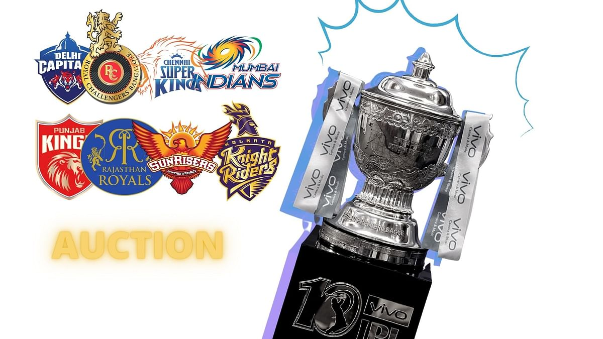 IPL 2021 Auction: Who bought whom