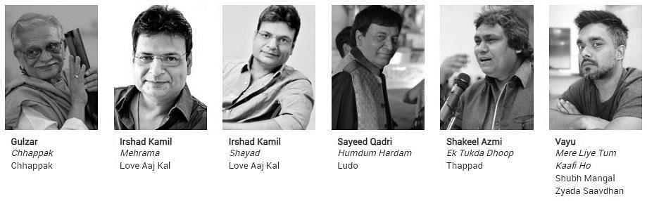 Filmfare Awards 2021 nominations: Best Lyrics