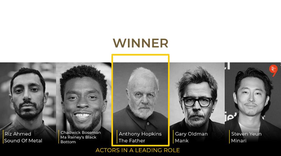 Oscar 2021 winner