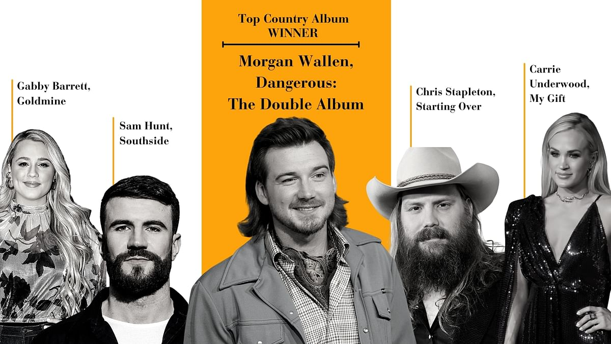 Billboard Music Awards 2021 winner