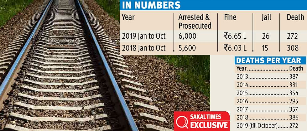 8 Black Spots Identified For Trespassing Of Rly Tracks