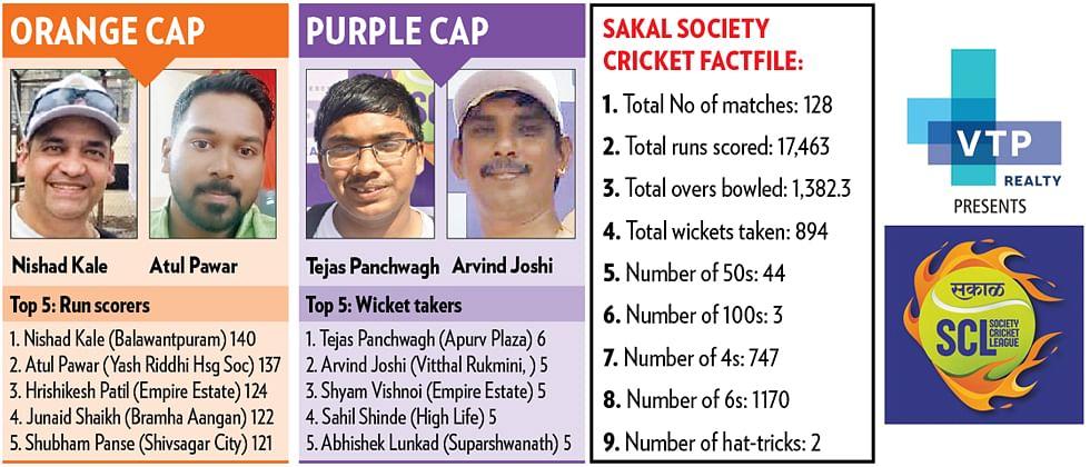Sakal Society Cricket enters final league stretch