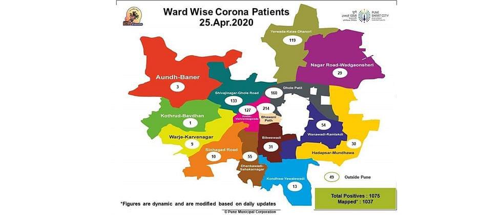 Coronavirus Pune: Kothrud-Bavdhan area moving towards Green Zone