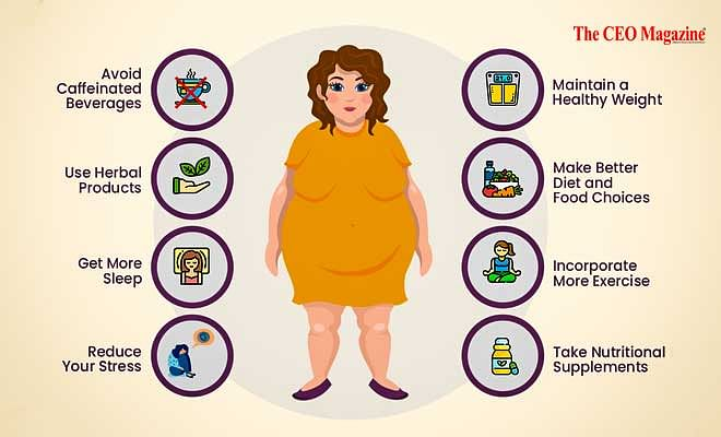 What is PCOS? Natural Remedies to treat PCOS