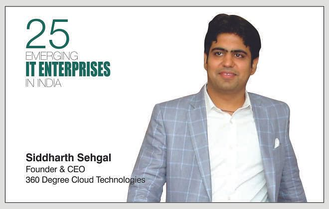 360 Degree Cloud Technologies: Pioneering Salesforce CRM Consulting since 2012
