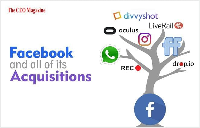 Facebook and all of its Acquisitions