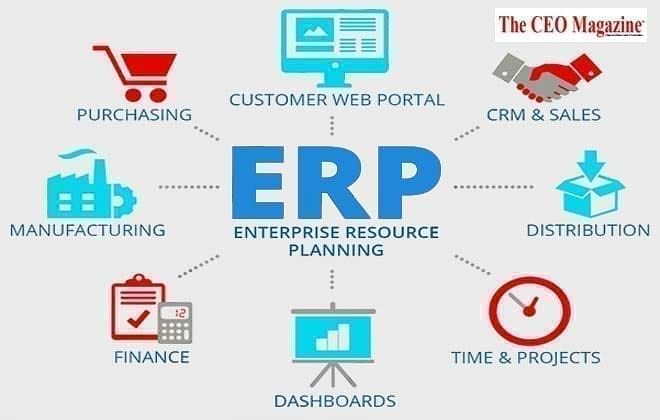 WHY ERP IS IMPORTANT FOR YOUR INDUSTRY?