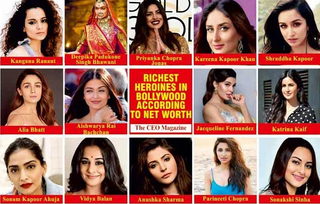 Richest Heroines in Bollywood According to Net Worth