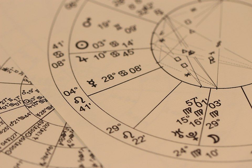 Panchang: Your Guide to the Hindu Calendar and What it Foretells