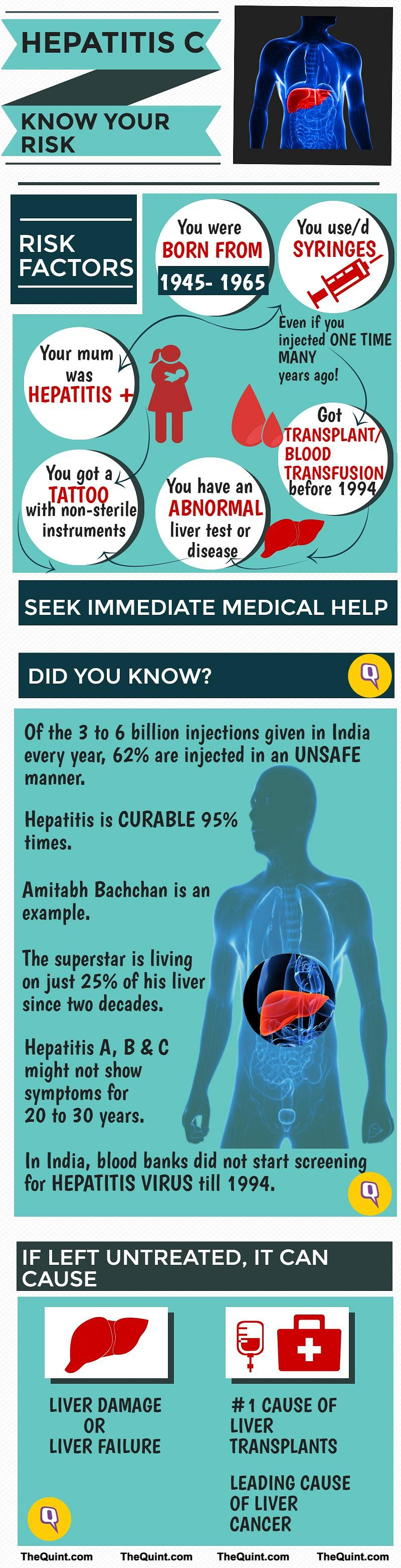 World Hepatitis Day: All You Need to Know About the Silent Killer