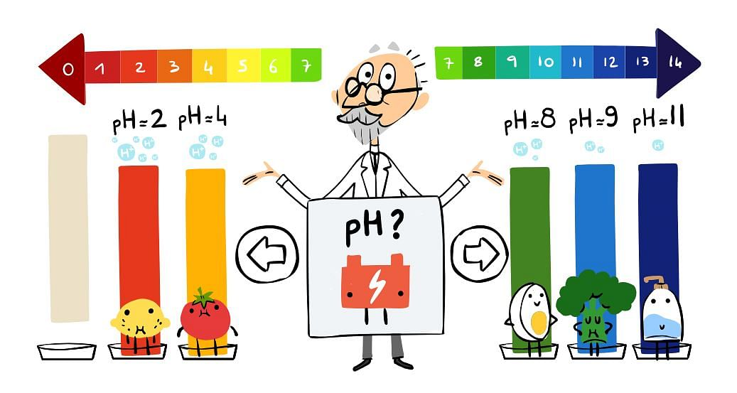 Lo and behold today's Google doodle!