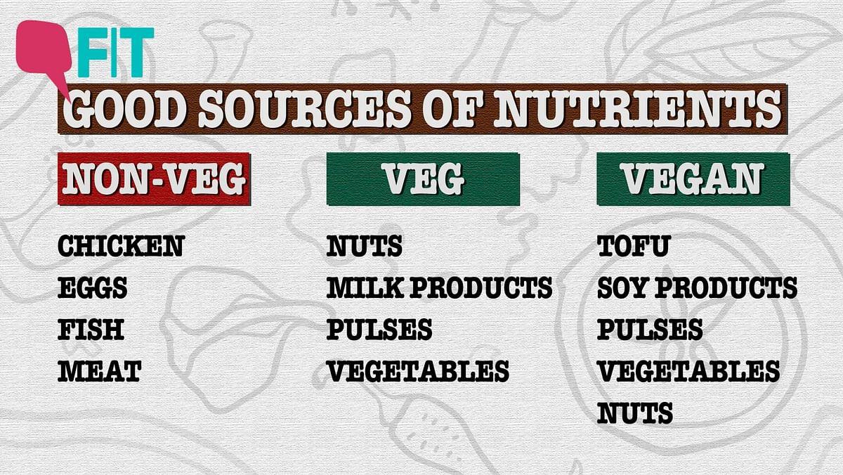 Let's Talk Food: Veg, Non-Veg or Vegan – Which Diet Is Healthier?