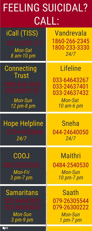 A list of helpline numbers in India.