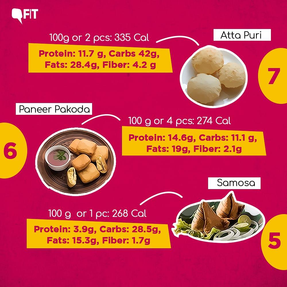 Kisme Kitna Hai Kam: Calories of Diwali Snacks Ranked