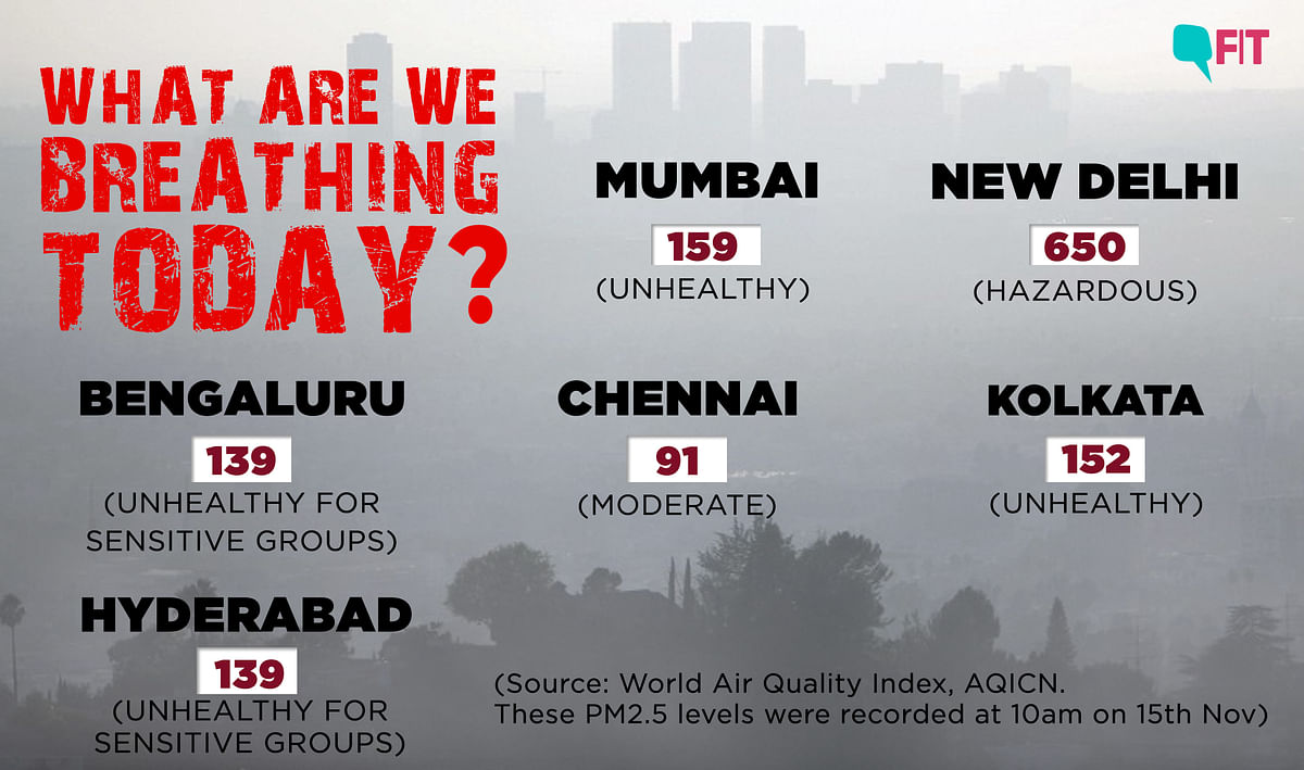 Air Quality Worsens in the Capital; How is Your City Breathing?