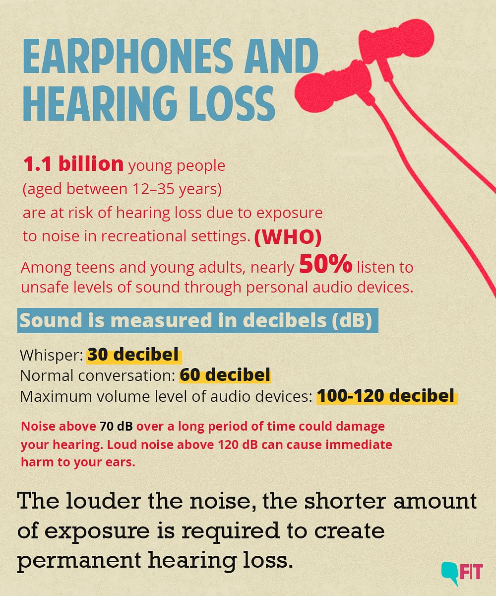 Earphones Effects On Ears How Is Hearing Loss Caused What Are The Signs How Can It Be Avoided Headphones Ear Health Apple Airpods Pro Launched