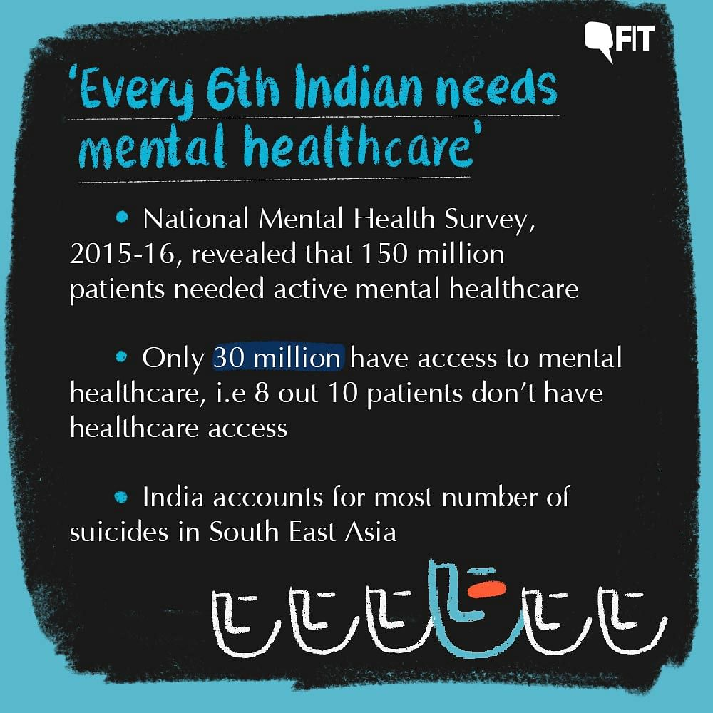 'Every 6th Indian Needs Mental Healthcare'