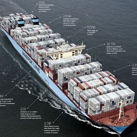 Microsoft Outlines Partnership with Maersk