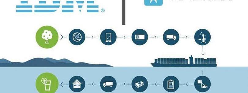 Maersk & IBM Form Blockchain Venture