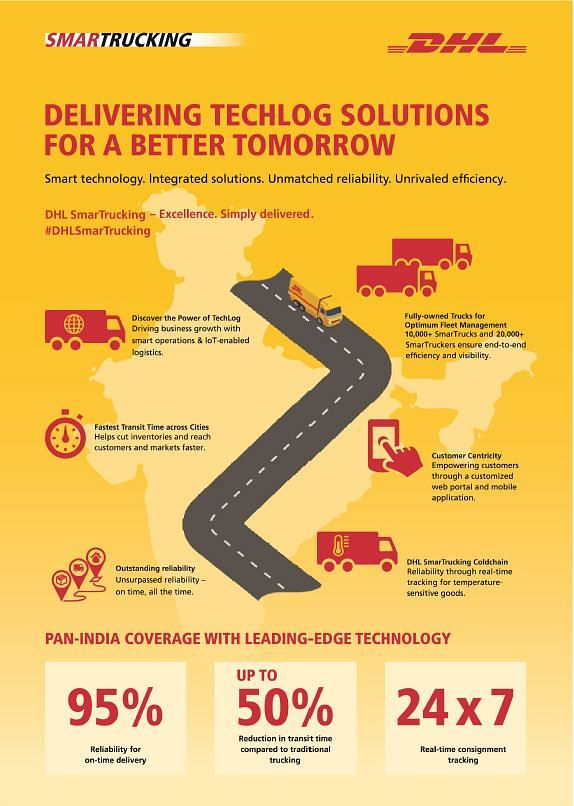 Infographic: DHL Launches SmarTrucking in India