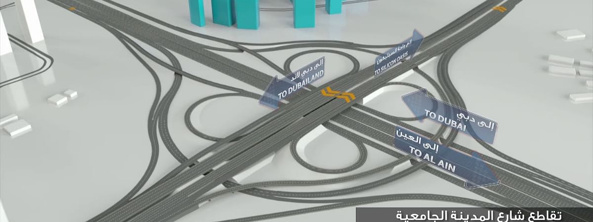 Mohammed bin Rashid Approves Upgrade of Dubai–Al Ain Road
