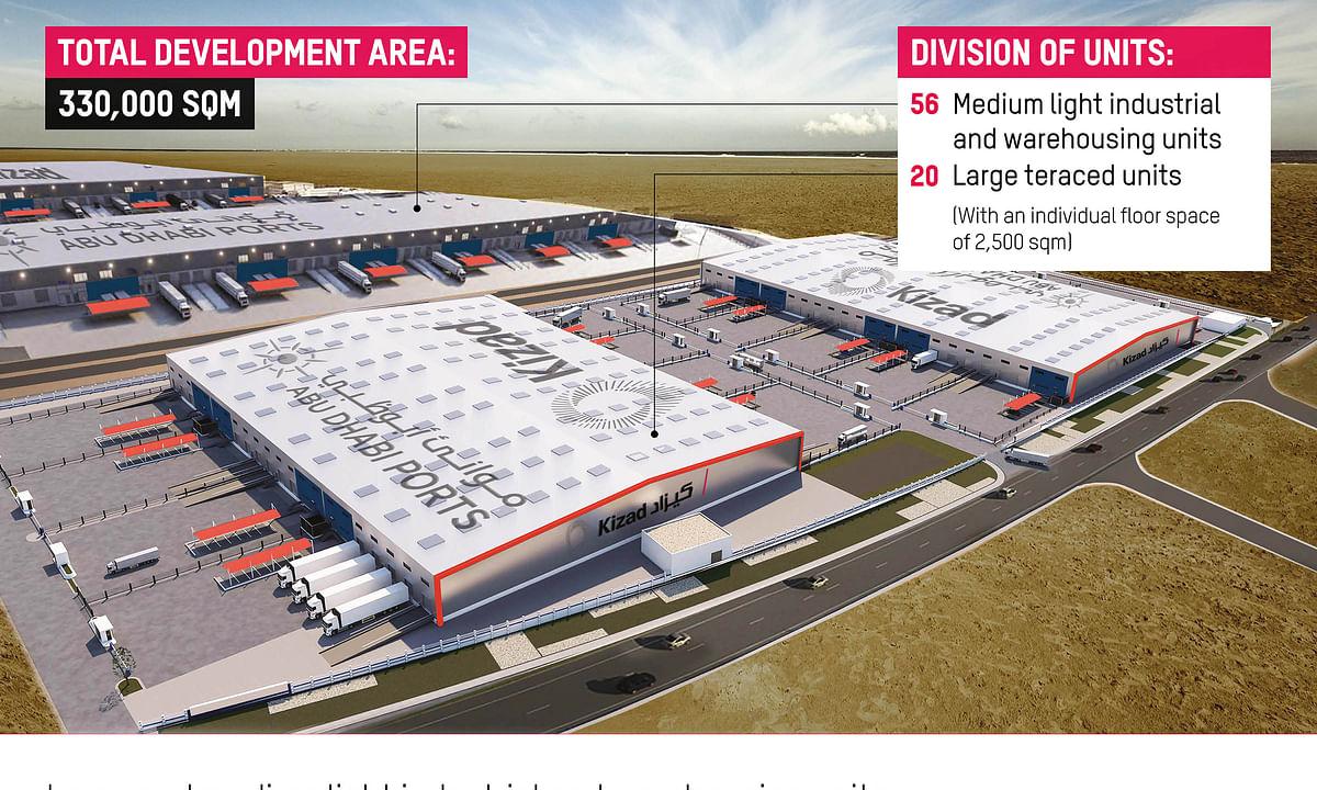 KIZAD Breaks Ground on New Developments