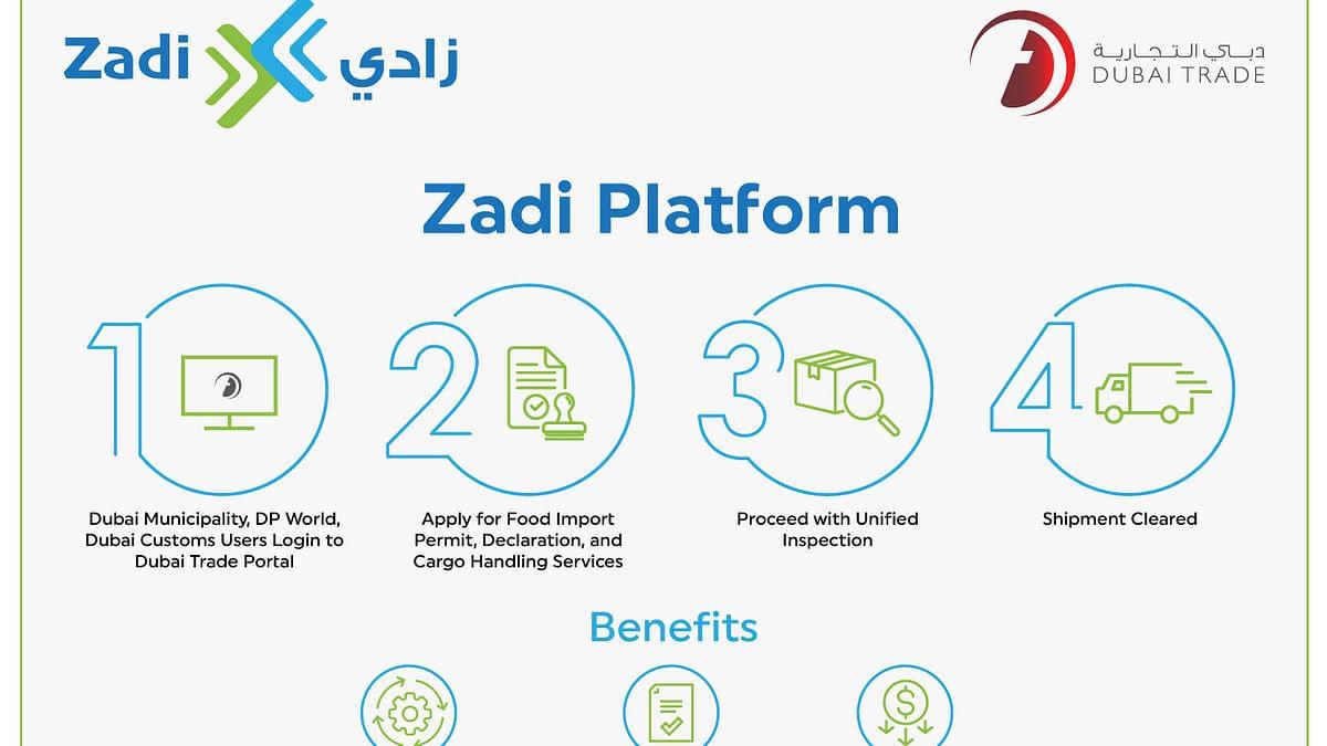 Dubai Trade-DP World Launch 'Zadi' Unified Food Trade Platform