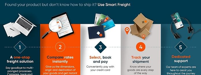 Tradeling Smart Freight Simplifies  Cargo Booking for UAE Traders