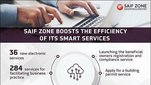SAIF Zone Enhances Digital Infrastructure with 36 New e-Services