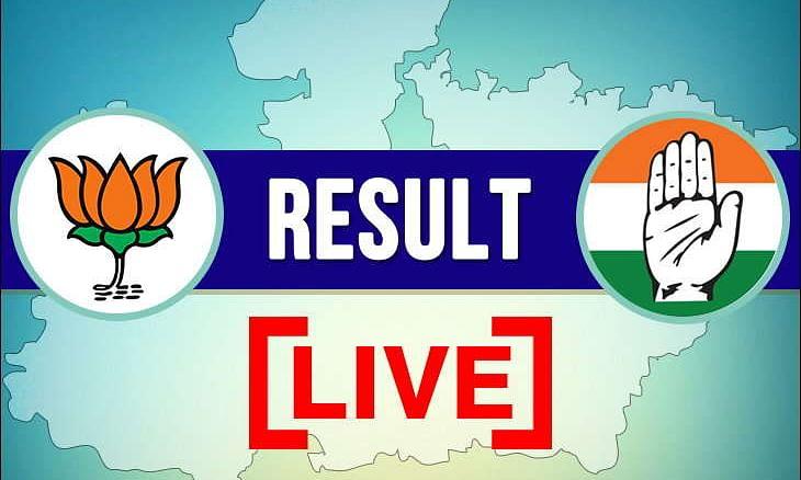 Election Result 2018: मध्यप्रदेश चुनाव में जारी है कांटे की टक्कर, कांग्रेस बहुमत के करीब, देर तक रात आ सकते हैं परिणाम