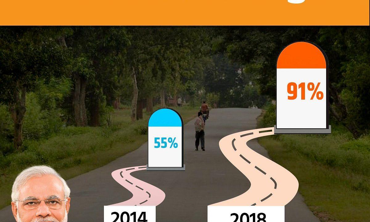 10 Year Challenge: बीजेपी ने लिया #5 Year Challenge , साधा कांग्रेस पर निशाना