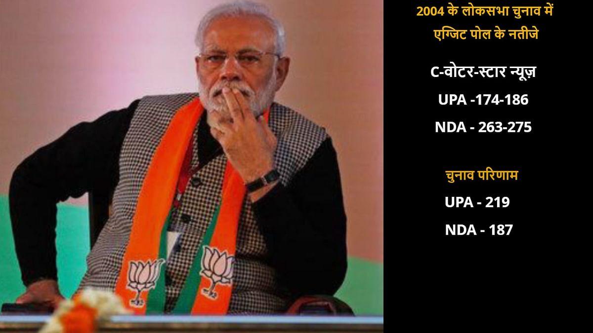 Loksabha Election 2019: पांच बार जब एग्जिट पोल से बिलकुल अलग थे वास्तविक नतीजे