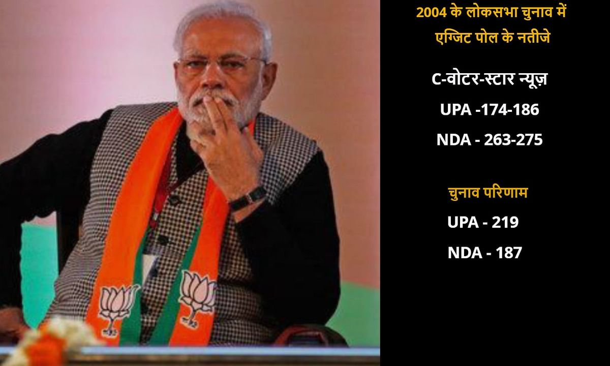 Exit Polls Loksabha Election 2019