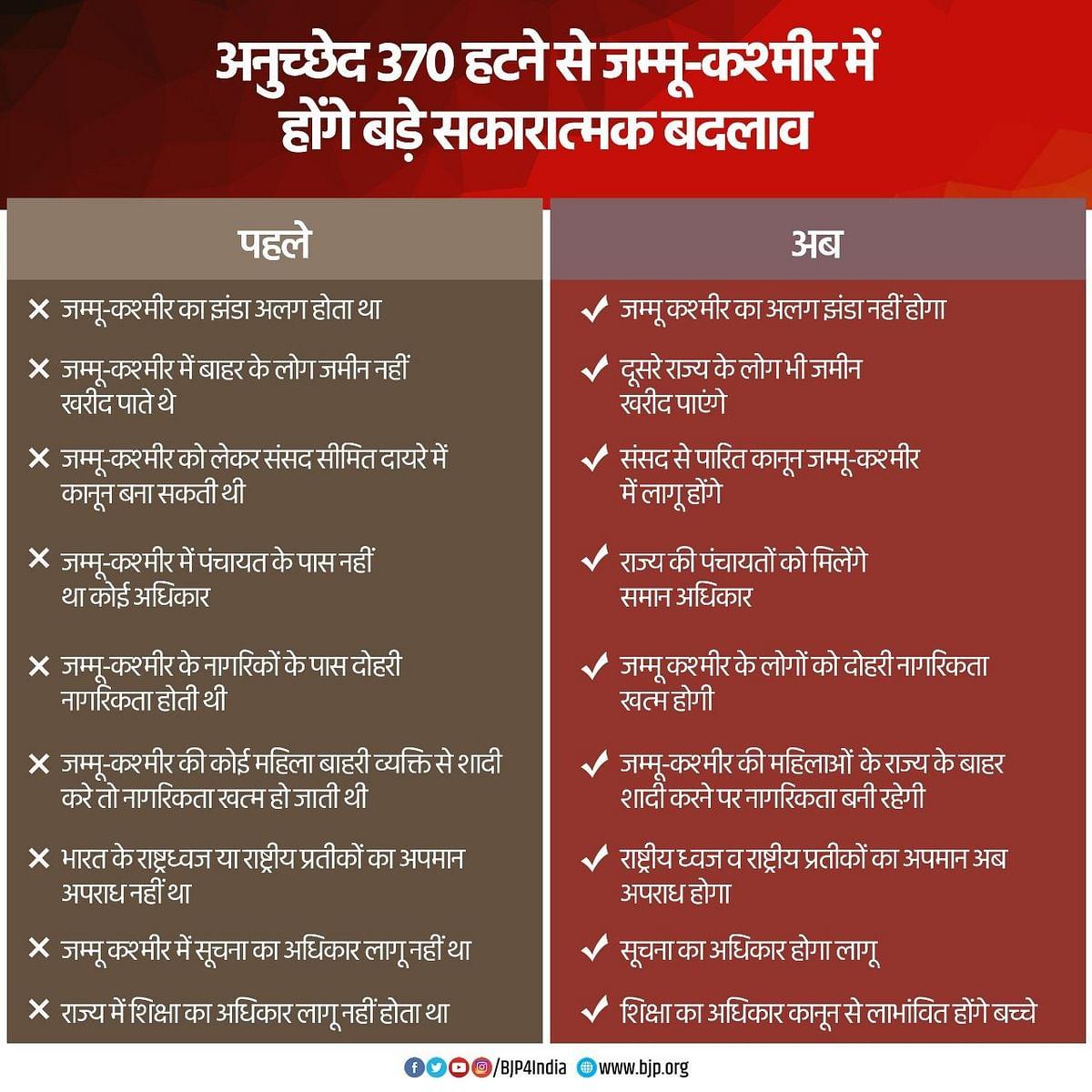 अनुच्छेद 370 हटने के बाद बदल जाएगी कश्मीर की तक़दीर