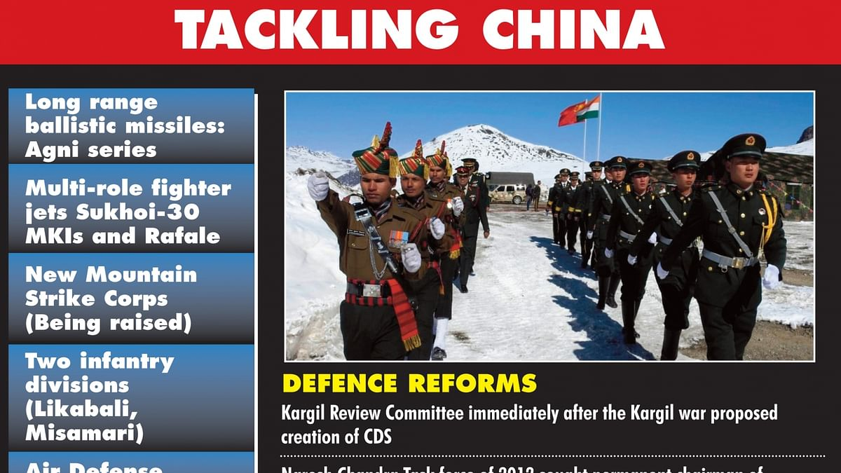 Tackling China