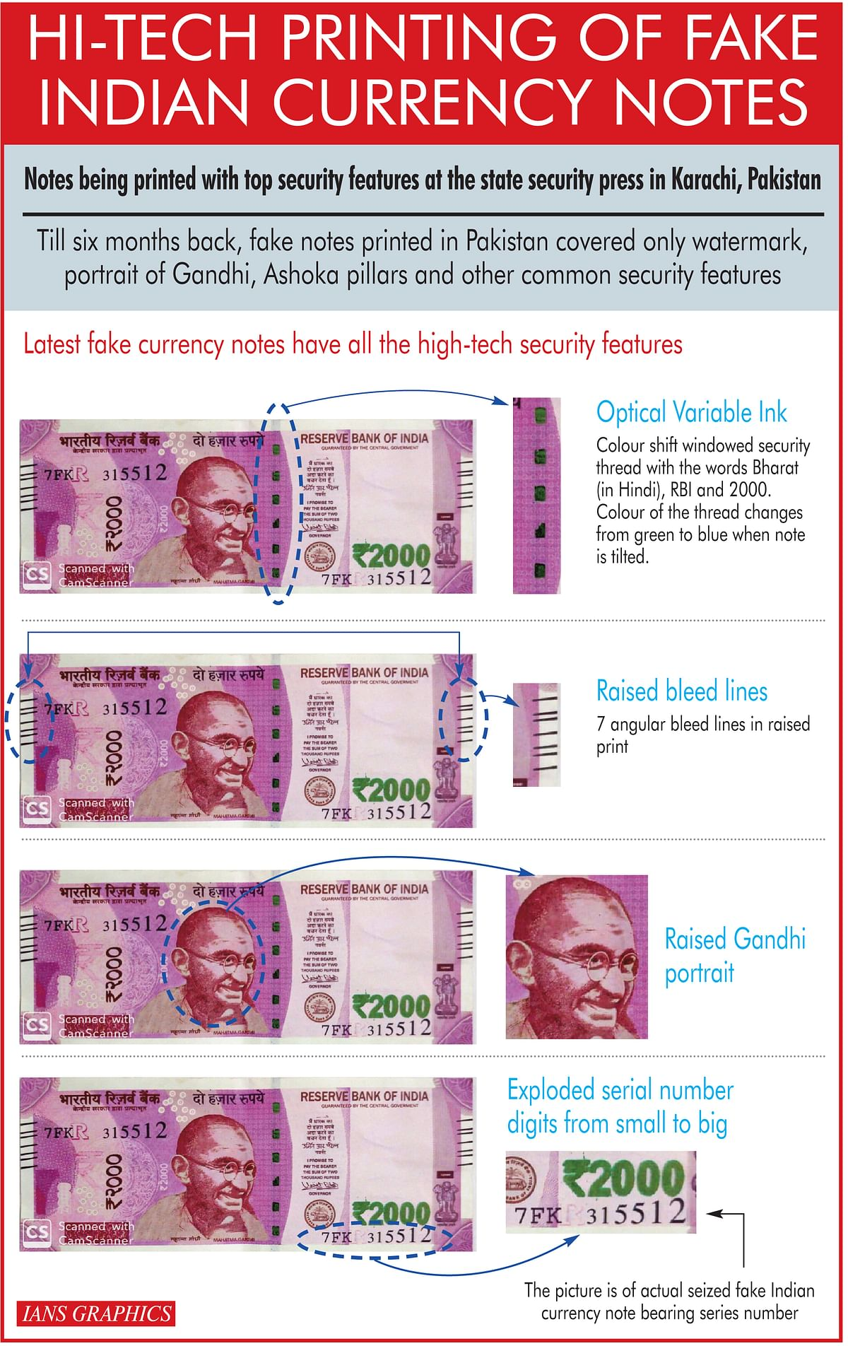 Hi-tech printing of fake Indian currency notes