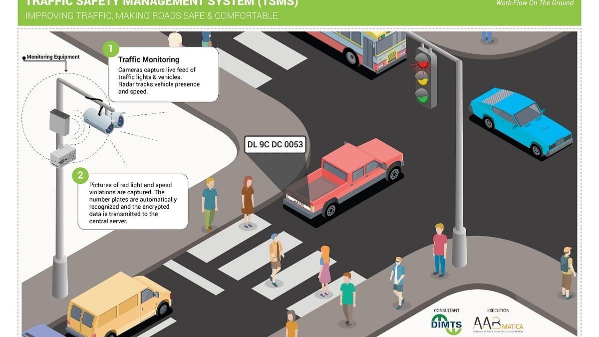 India Traffic Rules